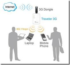 Traveler_3G_app02