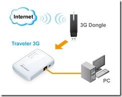Traveler_3G_app05