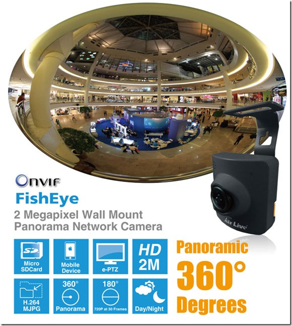 FishEye-IP-Camera_576