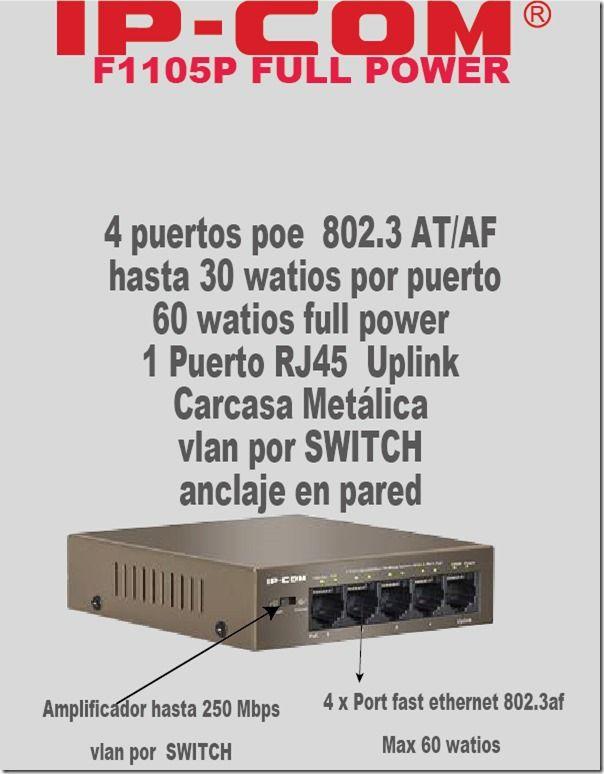 f1105p