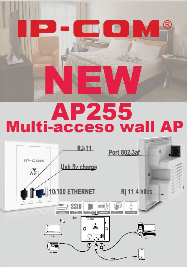 AP 255 IPCOM